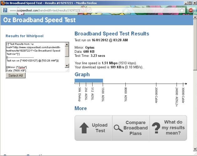 Voda speed test