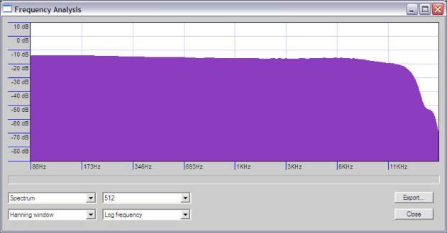 Cassette deck spectrum