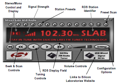 USB FM Radio Player © 2005 Silicon Laboratories