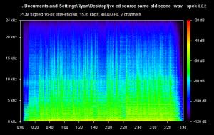 jvc-cd-source-same-old-scene