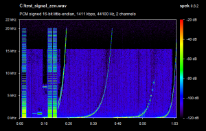 test-signal-zen